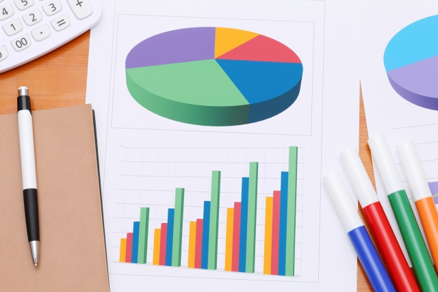経営計画書でどこに手を打てば利益がでるのかを知る